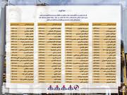 فهرست بازنشستگان مرداد ماه 97