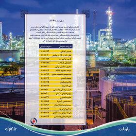تبریک و خداقوت به بازنشستگان خرداد ماه ۹۹ صنعت نفت