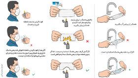 آزمونهای مهم برای تشخیص کارآیی ماسک