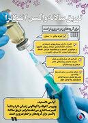 پوستر/ اهمیت تزریق سالانه واکسن آنفولانزا