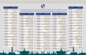 تبریک و خداقوت به بازنشستگان مهرماه ۹۹ صنعت نفت
