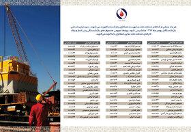 تبریک و خداقوت به بازنشستگان ماه بهمن